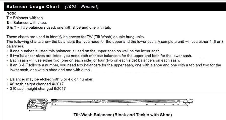 CB1076 - Balancer with shoe